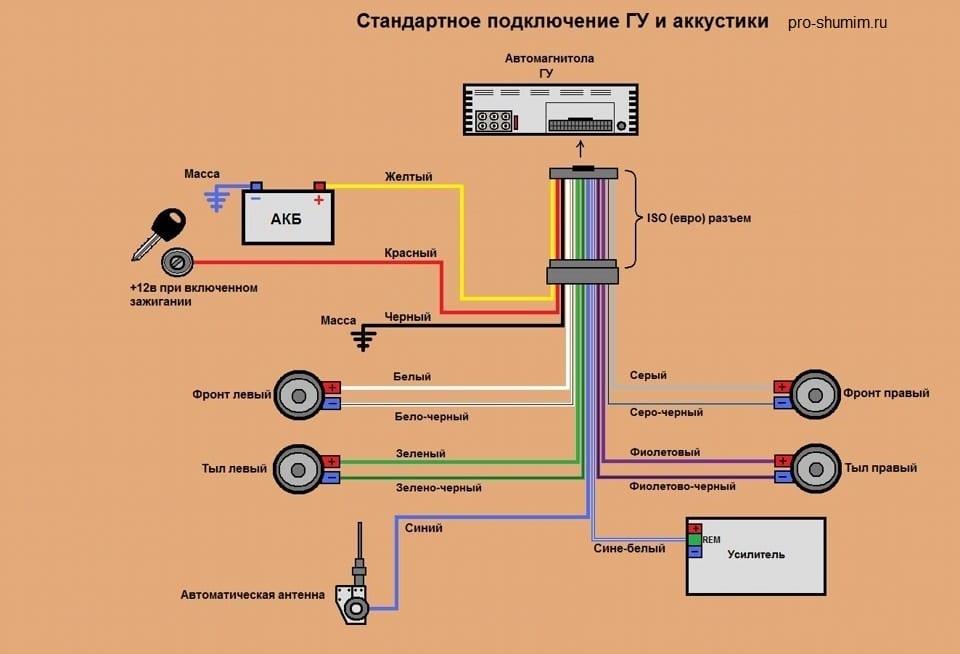 схема подключения магнитолы по питанию